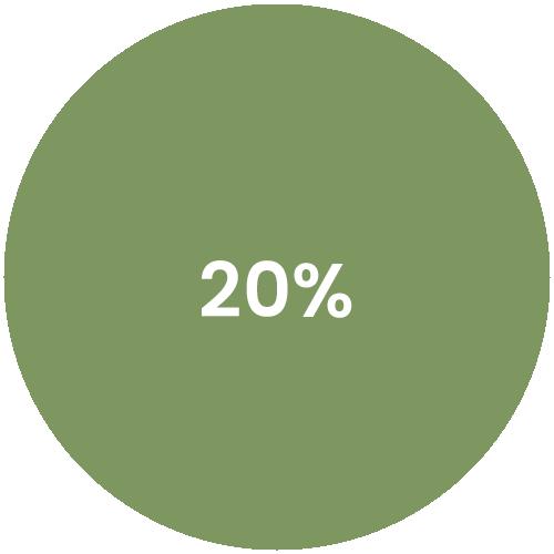 Fakta om stress: Et faktum er, at 20 % af de stressramte mister deres job.